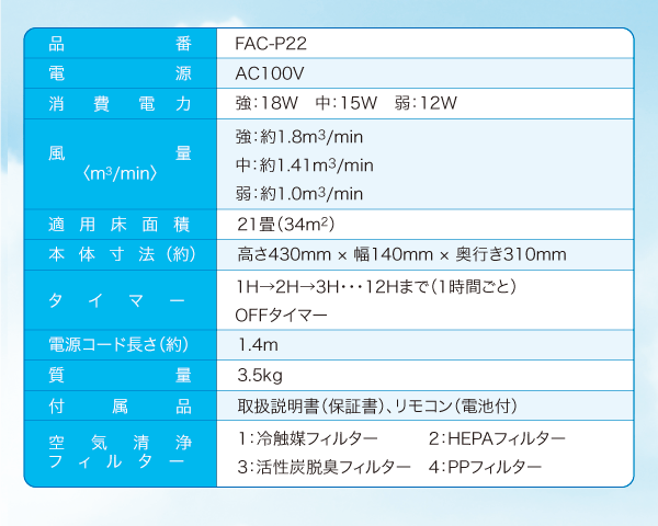 FAC-P22説明2