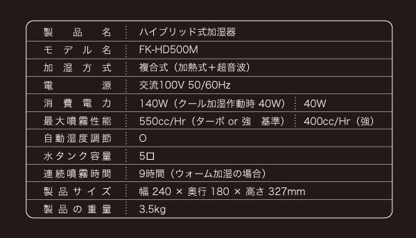 FK-HD500M説明3